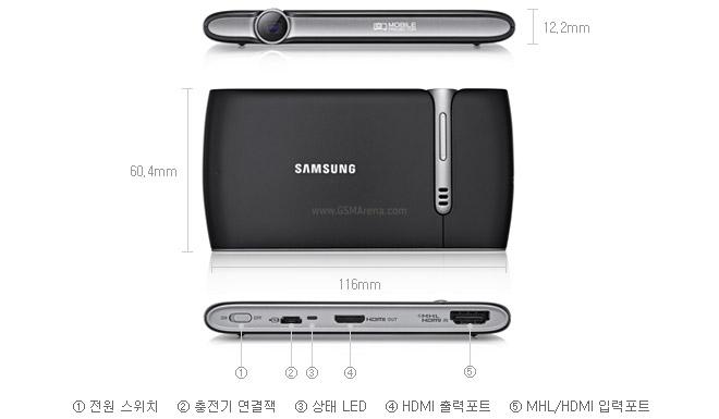 Samsung EAD-R10: Proyector para terminales Galaxy