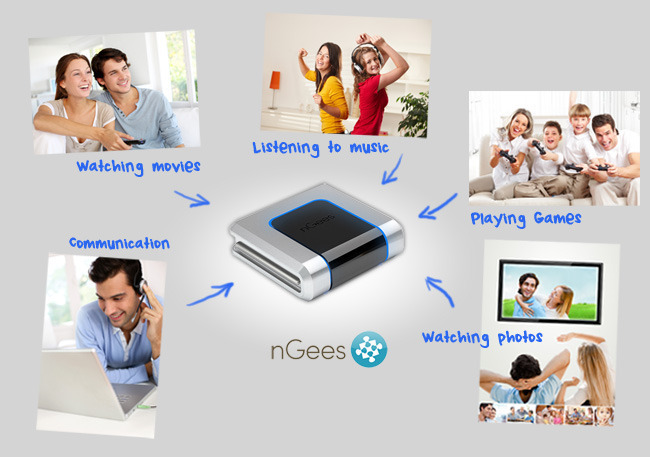 nGees: Centro multimedia y consola con Android